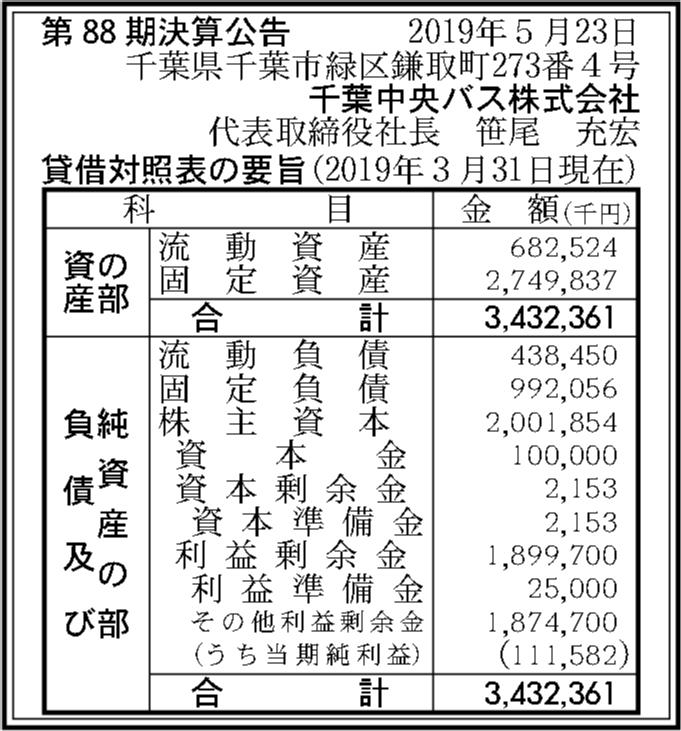0051 942b7641d509d565e2c0b68d645ccdc6b286e0c12d9001929a5f3b634a4e88b9cfc7e12dd2c892a86866f8b23dafd1fbd9a1e48524546df43ad38bbcc5bb3778 06
