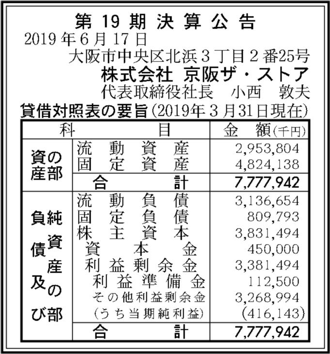 0065 13b2167c81eb46d4a7839d2903cd34d3e852bd3eed84580a864f521b212c07999f5a193dcf780fdc8d44b3b5a4030bd1888c7d6995bb3fdfba0d13e4ec627f4f 12