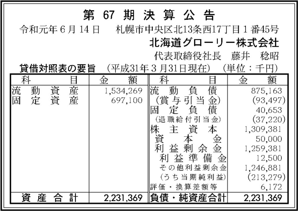 0072 c4d33288658fca1aca15096ac2e8a8887ae3973c5b220a6c9c9cc64b7fff10f478617bb083d884eb2910889773a68ec209e4439f4ac8e549b29fd5feb0d0da0a 11