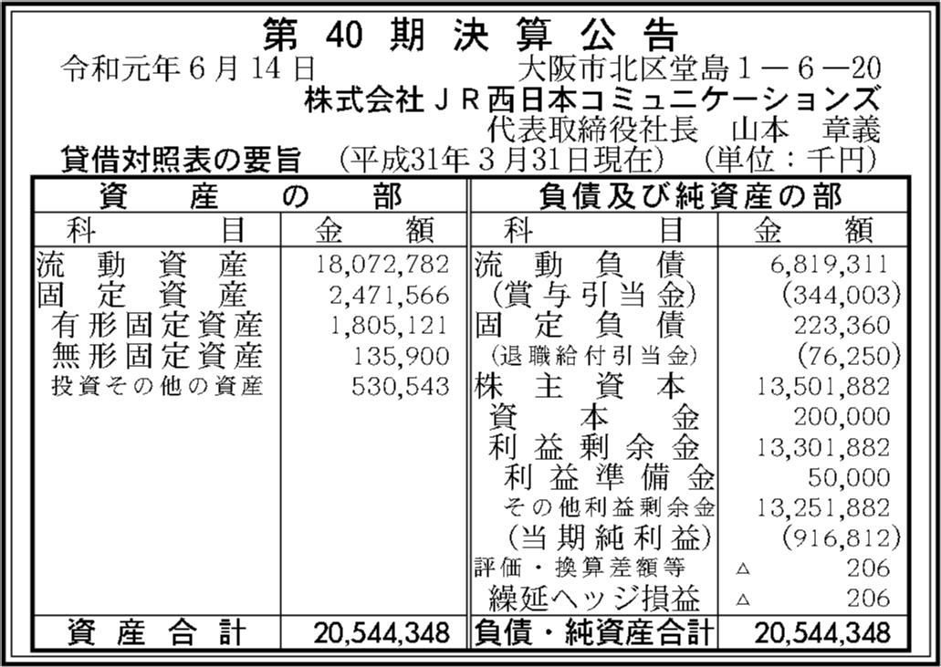 0087 da1b427b4528f515d5efae3b421adaa7aad2b75ed6e31361fbf9fe4531f501880fa9fa4f6e823a8d3c8cf9af0f542fdcc93106a907cd87882059b6da9e99bfb2 01