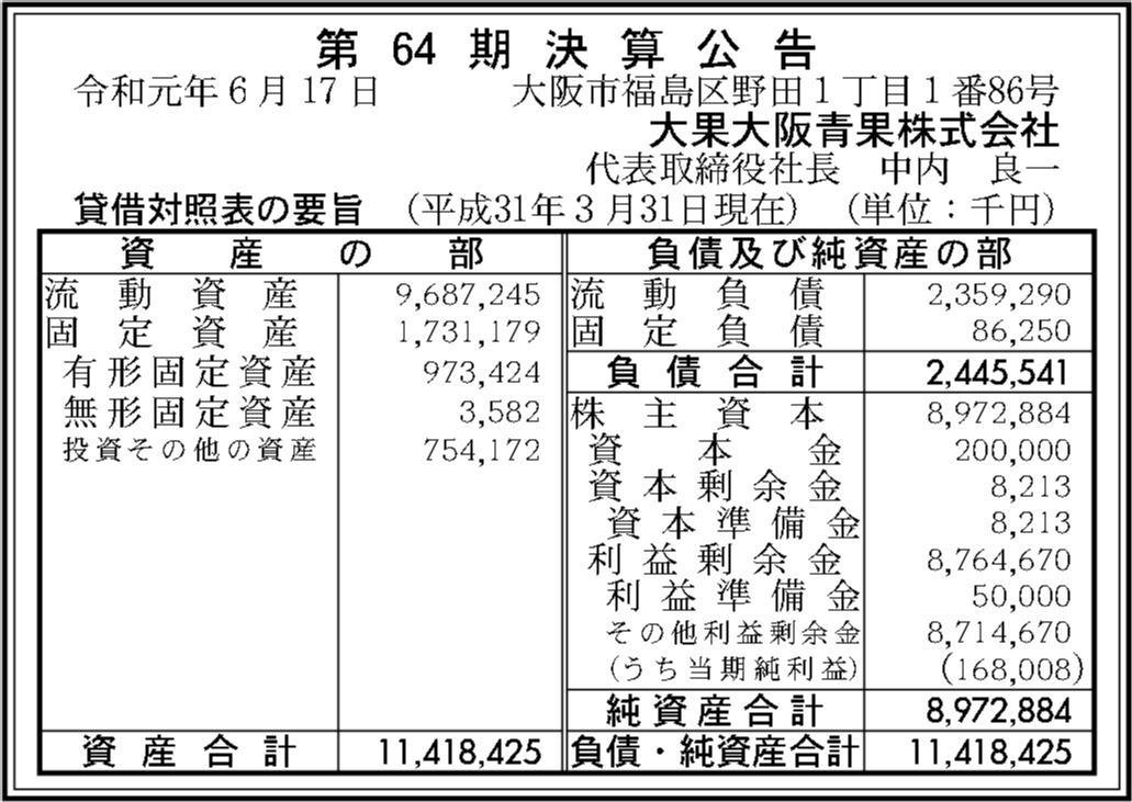 0094 fbd8687c5840cfe0e94f15f19cd1a5f85b618d3557f6232664f8b4f816e96d4f9c8413098b90544382479a0092da8b12c55979d45742aa73b58dec8a4066c65a 08