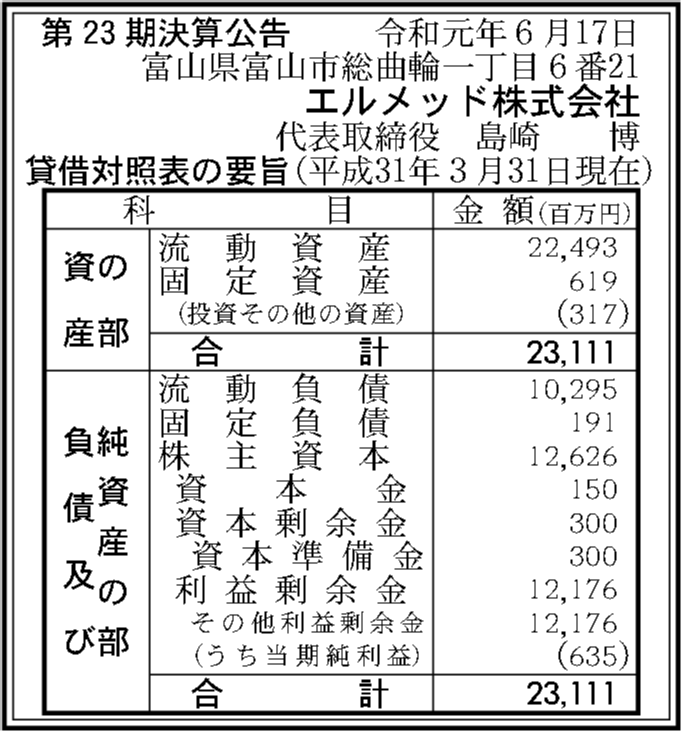 0100 999747df365e2c457aaea333f99958e18d8196a22216619ba0b9207846c4d4e1b57d00458b114fc6de66da7899ba8c9055f9f6d2d8cca97d4f3891ca738ac7e9 06