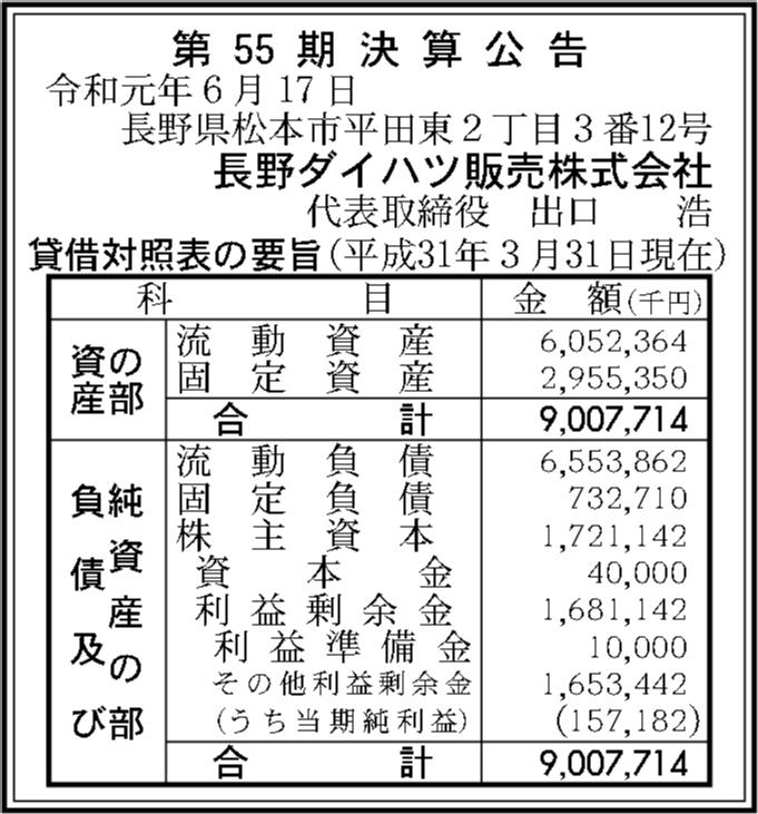 0103 83a8c96716bf3b10da32b58eb9c6e84947b6bdad6c66720e5fc116b493305a5da4ec8354c60d6140b2f6f477dea64babb466c72f22b914355ed270194b8c945b 07