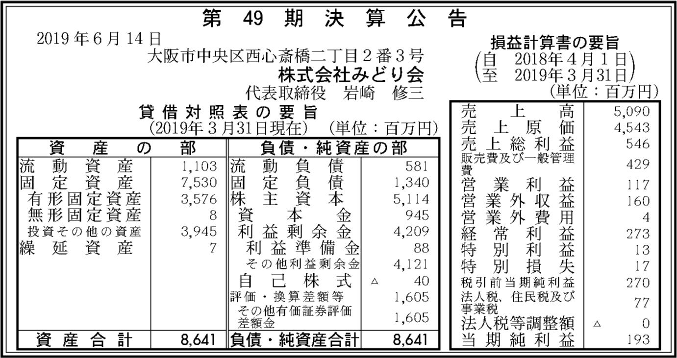 0104 bb2a72a6335c746923bea4f6746a9156ca01898001f99a71dd82f63608365743ed9af3efeee904c281b8d591de255eafc8ee85bbbf5c73f919e31d706d4f1e87 05