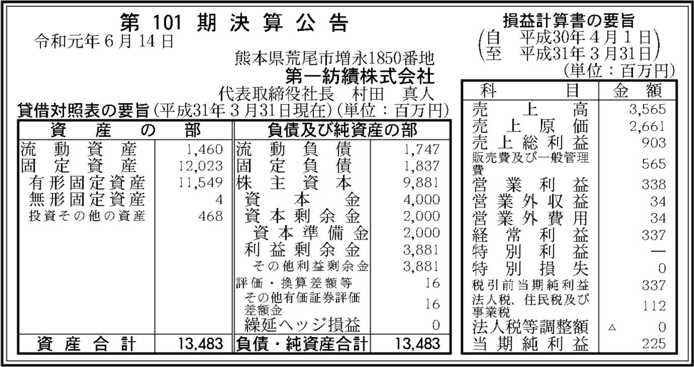 0105 7050fd761befd4e505898f8c4c4d0107386c5c5c5688baecf043a863e1b980261d9a1ea47ade86077fa2217e3af1deb762ce44b3b5be4b94979aaf5b7b2dc54b 04