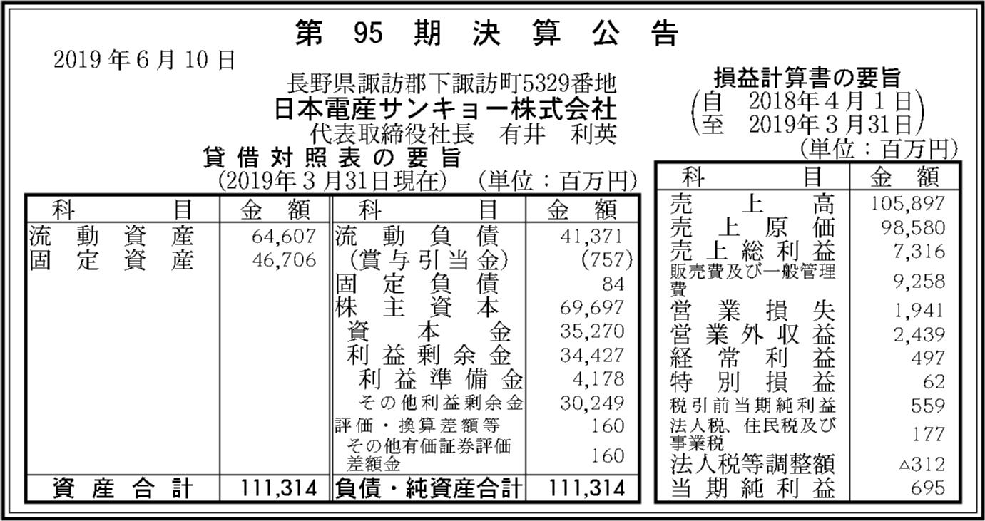 0119 6100be25871c60cd7002f8fe48c6c6070dc807fc6d1afd439731814752f80826d46935891b94c25560ca2803bd4286d9184d94f8f5d0f68ce5fb76abd646372d 02