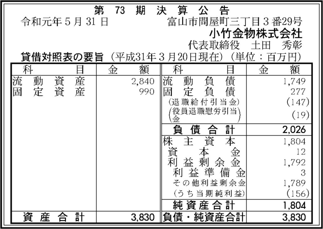 0121 1e80f334a68dbb3a751914f1f300ce3ded064940291545a65f0aa90dcbe2d2dee7c90fe9ad6d6444efc39b75bb1e1cea81a6123daf50a80e157f11dd19ad265a 03