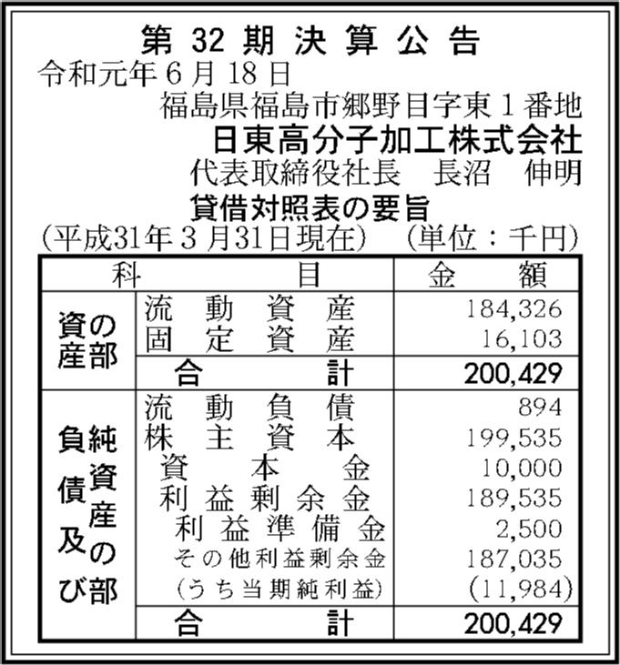 0086 cd04cd64d293a3958acee17d2a5ef00ab99b76c0862294dab8df7625d80d03d9822d02327350dfeb86bcd24f6654447d15dcce2440e5349e1bea261b53ca5c28 10