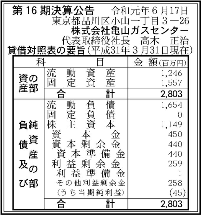 0088 5e32c255c871e58878e20f7e61636a1c4a465beccebe9eaa467e43c2dbca616b12f7ee39daaa7fde21376b7fb6c27b8d759eecd4e33680527895a7c2104835aa 03