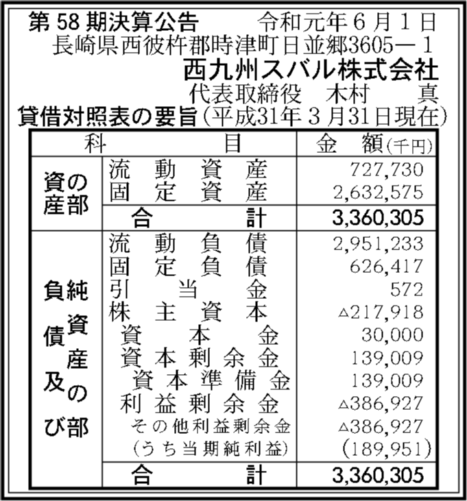 0091 956d74e9354caa1fbe7b290ae0e44739ba5e9035e0b755e96cfe2eae639c9bbe5f8cac1ced55d7d3b0009d52e44dee5cefff28643a5a192f78d76db8c8e8881f 04