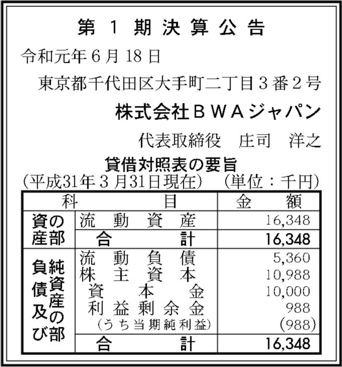 0094 f443bd2a9ae62baff766326af9f38a20c5a2ef05124c5d521afb1f836f2c1a89dd287c849203e7f1eac272dae42749dcbec76e099029f720a7c8a15537485fe2 06