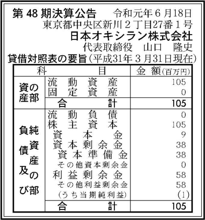 0094 f443bd2a9ae62baff766326af9f38a20c5a2ef05124c5d521afb1f836f2c1a89dd287c849203e7f1eac272dae42749dcbec76e099029f720a7c8a15537485fe2 12