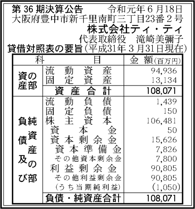 0095 a881ab54556d61a120b06f5fbd56f191bdc6e9716ead2639a52fd85e5f738db0b9d9b388cc22585b5827077f0794d793964a1cc1c62be37843a5a9b3ebfcc7ec 04