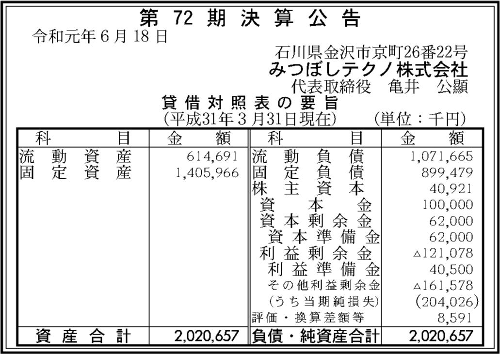 0096 995a8975dcc55c48f5b49e1a96967902dbd5bc63b3e5f0abf3e950f6d2c98809148e237a6e254a9edd6b6e18c2a8473556d5188be287c829962bd33bf99c276e 06