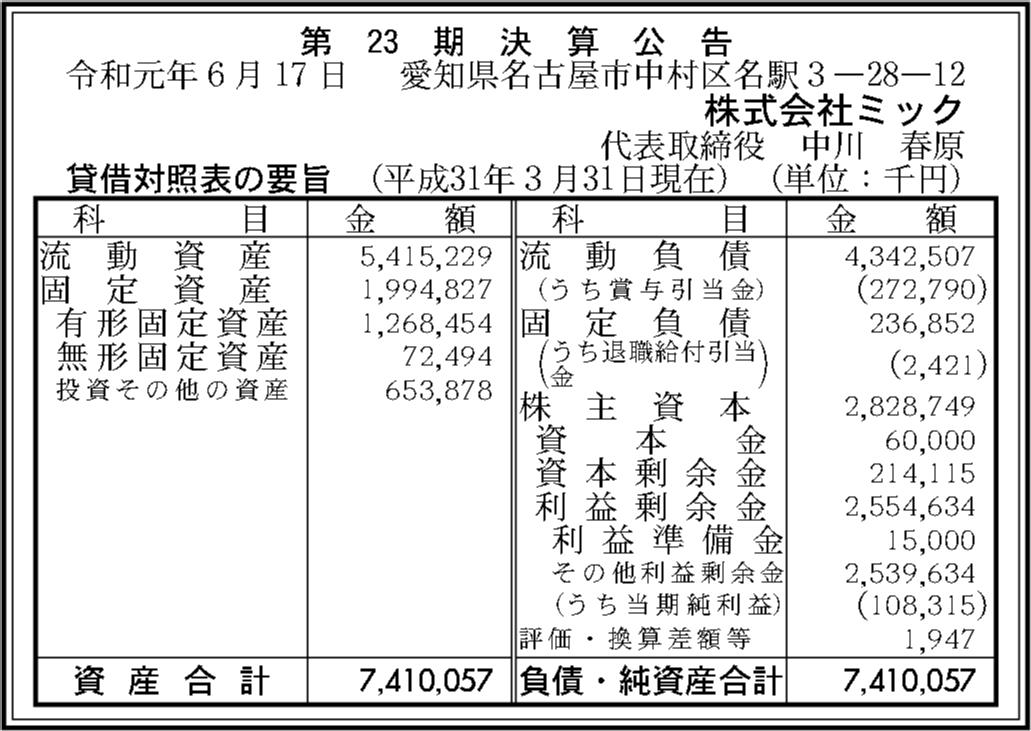 0097 9023a96dd30bcd8ab6e3c2ccec85755cbfa9f58b9964331945582b49b7dc9de4b0c6b839b7802897b065b64728c73fbfe9de3028504a325966d68cfff6e29177 01