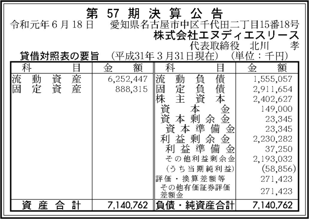 0097 9023a96dd30bcd8ab6e3c2ccec85755cbfa9f58b9964331945582b49b7dc9de4b0c6b839b7802897b065b64728c73fbfe9de3028504a325966d68cfff6e29177 03