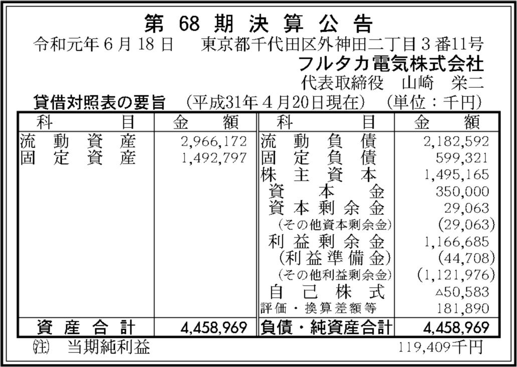 0097 9023a96dd30bcd8ab6e3c2ccec85755cbfa9f58b9964331945582b49b7dc9de4b0c6b839b7802897b065b64728c73fbfe9de3028504a325966d68cfff6e29177 07