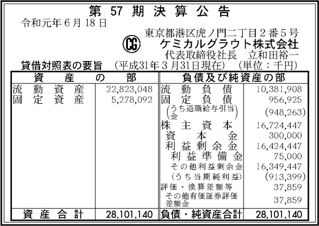 0098 b81613e26ce1548082fac4fd525d3ca3bbc578e0035c02d8a669450c8754a4edf9d84aa2b1c8af23b0fd9b89ccc198431e289691e3cb43f4a1885d478d008a7d 04