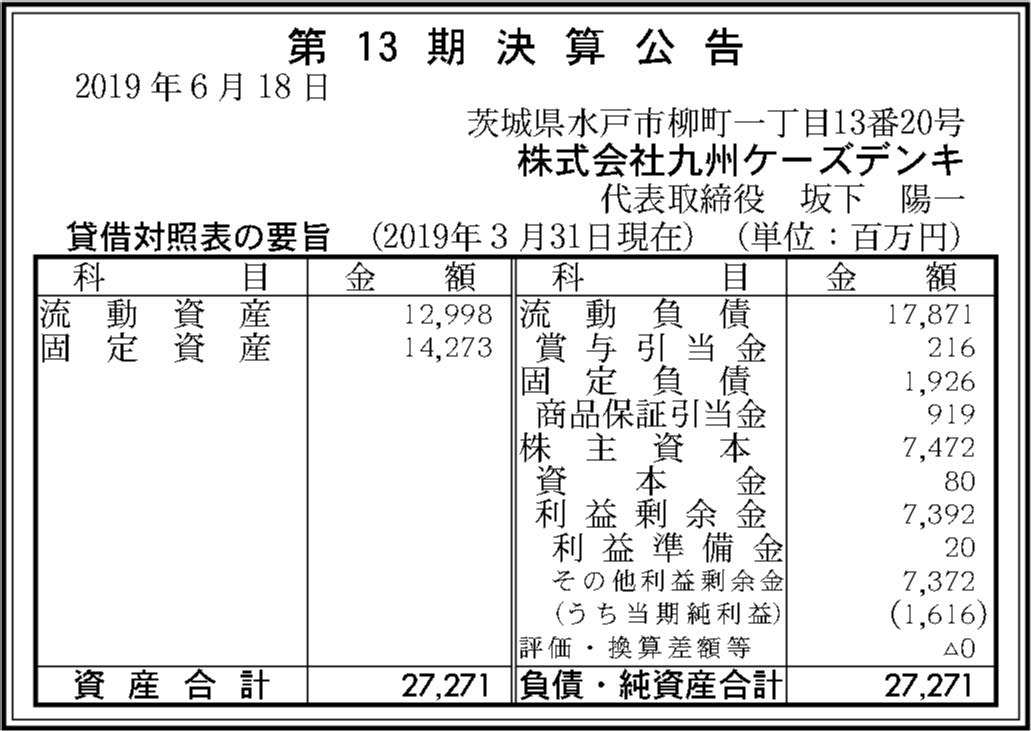 0098 b81613e26ce1548082fac4fd525d3ca3bbc578e0035c02d8a669450c8754a4edf9d84aa2b1c8af23b0fd9b89ccc198431e289691e3cb43f4a1885d478d008a7d 05