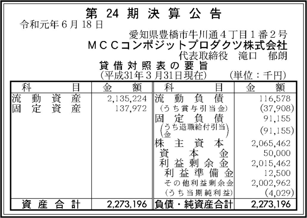 0099 9a687d4a7a56608591b000fbf83ed98d99029a0e593bbcdcd29bc1a83fe937c9b5fb571b4f75cf6f2400e4f0a5e217bfb043b169548c3cae14bdb0d905305cb6 03