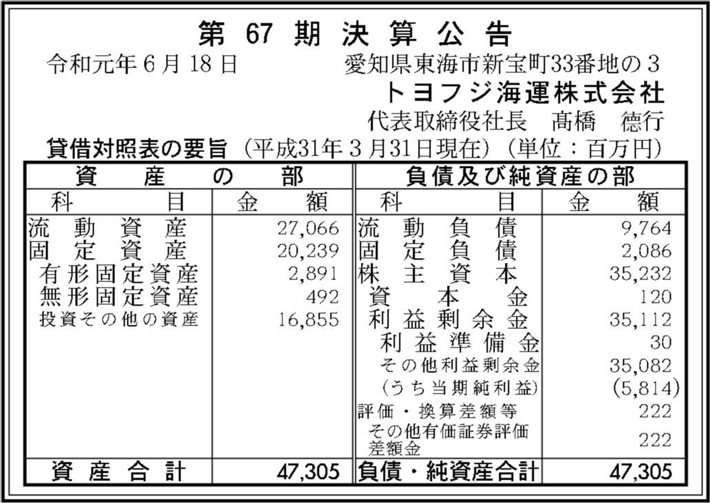 0099 9a687d4a7a56608591b000fbf83ed98d99029a0e593bbcdcd29bc1a83fe937c9b5fb571b4f75cf6f2400e4f0a5e217bfb043b169548c3cae14bdb0d905305cb6 08