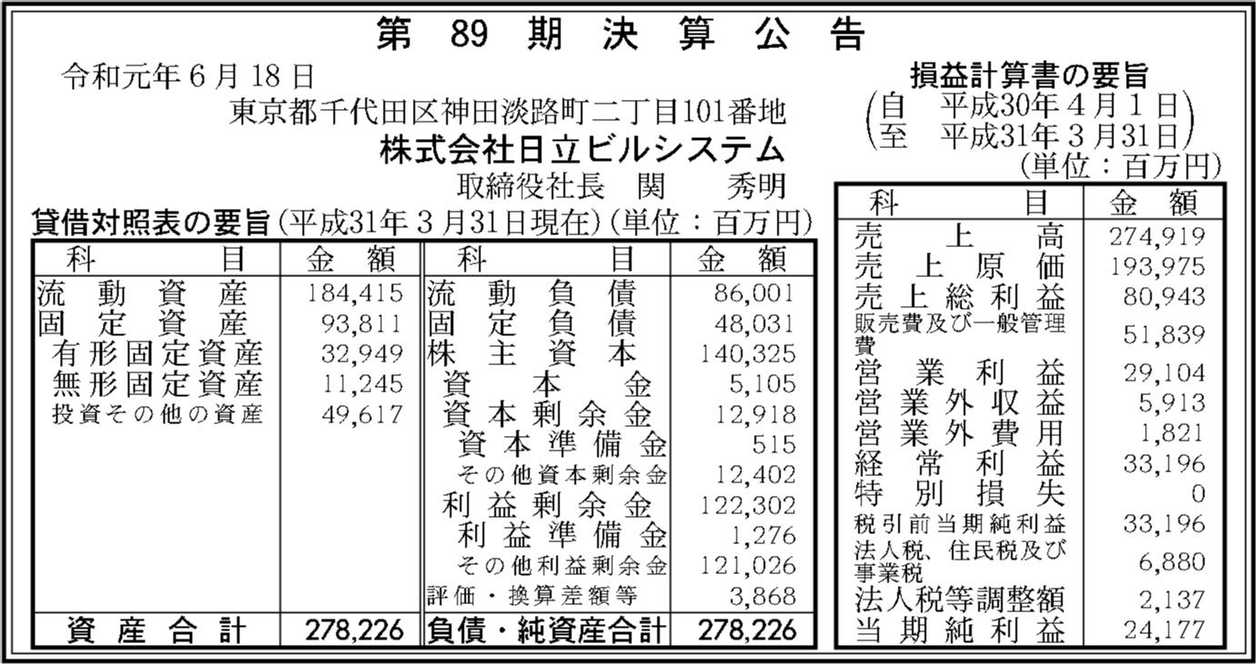 0107 1f4c6fc1133843084202936b7358fbc0618f582fd6fa018d1234a7010bfce8ec249306cb077f04948408f25844b7fc73d49cc58cab951d33162d4756de15e7bf 08