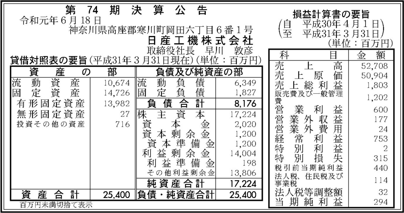 0109 4ba45f7d18421f5123543a0222c1e3e769d978cebbc1e1cf835669e971f9799af9a1949003e1ac23deda3d6c51d651b2b03a91e016a7940baac3e0034ca396fc 04