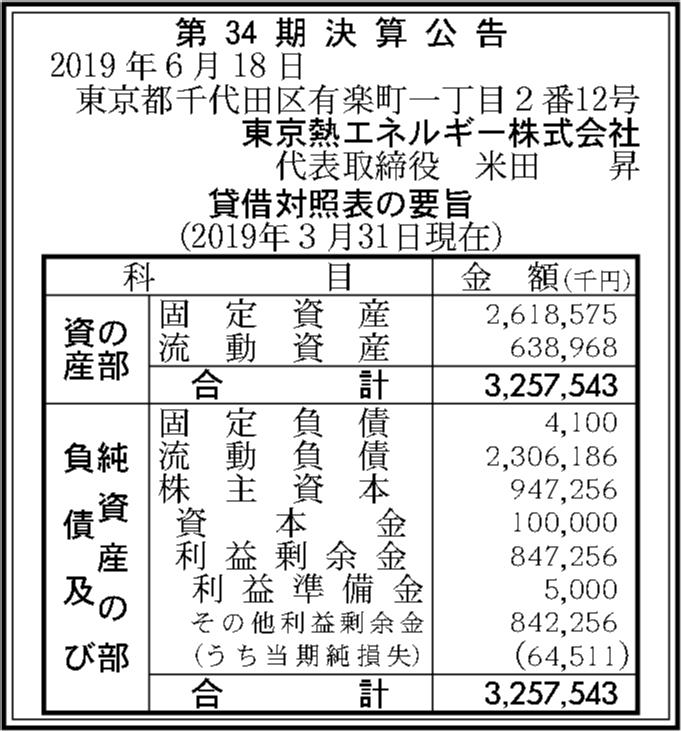 0111 bfb2c521c362aaba8fd4628ef9439b63f5509b9e319f9bcdf7beccc5144f9c27470cd1e1cc06dbfa68244416590c07f96994278c223c3a60962481b7e153d253 07