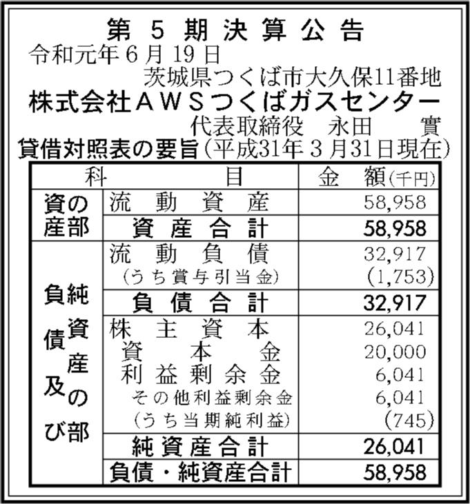 0033 7dfba66c009bc775f6768daaab05d7bb144aa9d673923e79c1081c100c084fa817a34a056c85a1265dd282cc3932aa446727522071054dea2284764154241e23 10