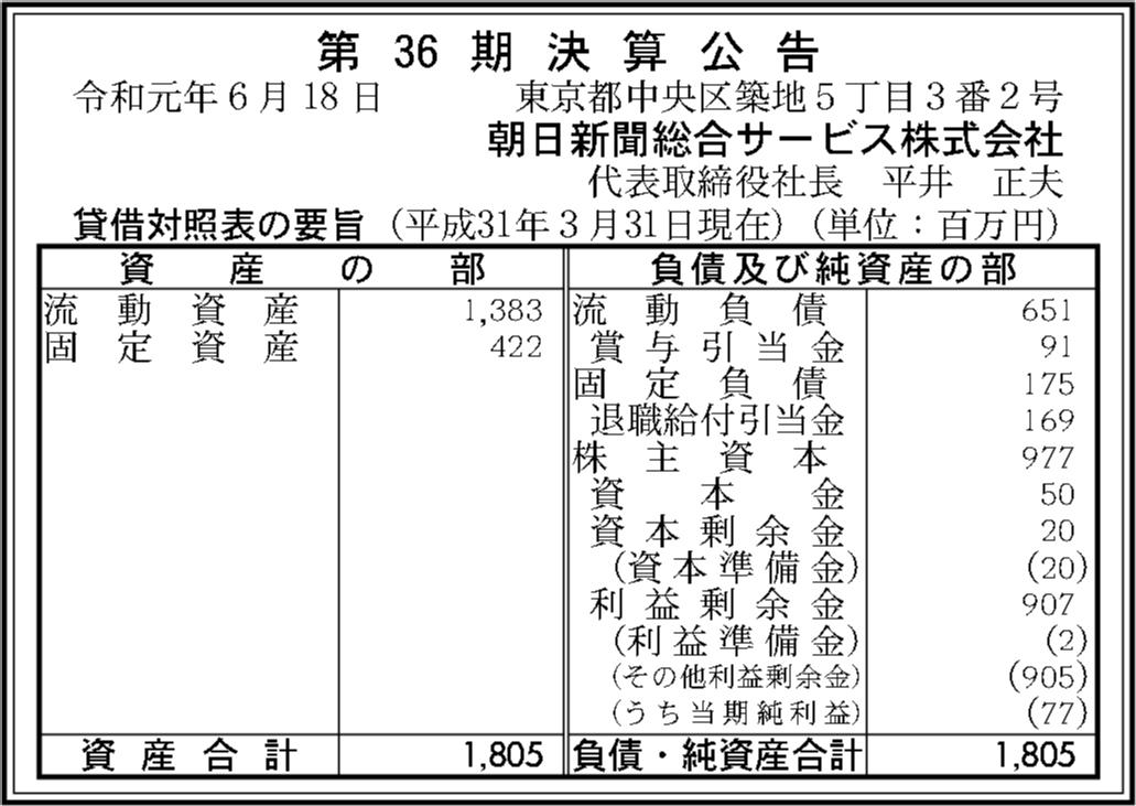 0053 983cf56aadb7308ce2b07d1c4a82d9623c48a6c43c5cf05fb47afd0999fcfecabcb10b126132c6e9b9a10a8b726e53ecdfd76f452dbd304e8c9caf75d0336af8 01