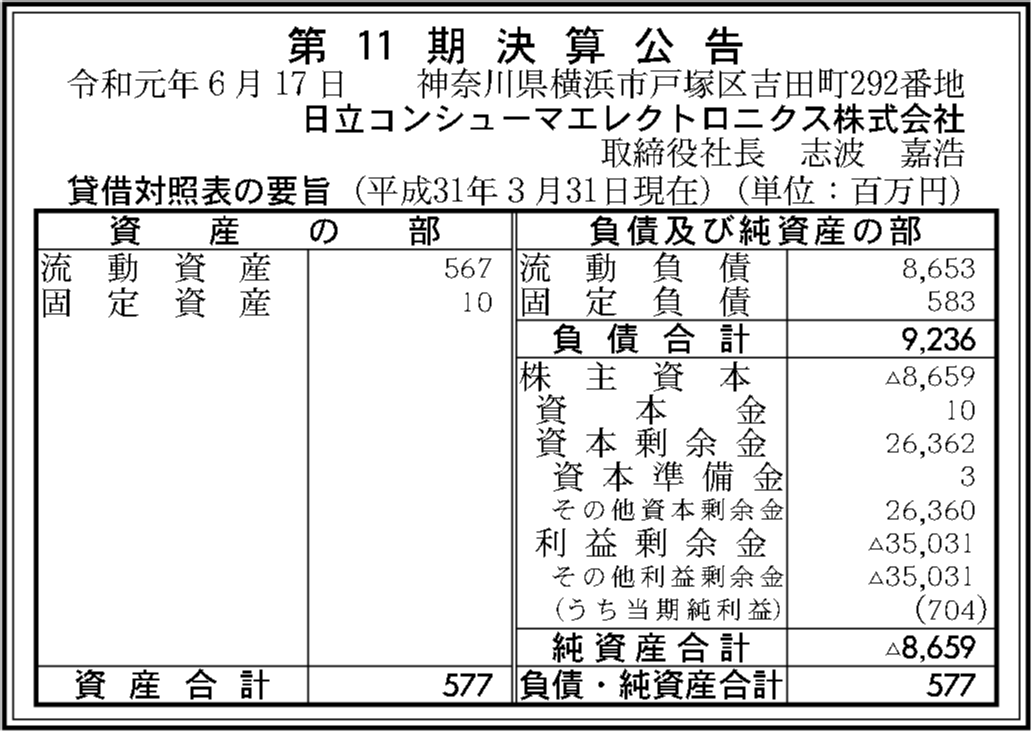 0059 d7d485c8471ebb09f61df6d8ab886cfbf2e20b6dfa1bc6415809478bbb81bd60f3a3bea9d2aab6bfa9e0e05b39f93f6c6d45a10b828e683687fb06c583d58713 08