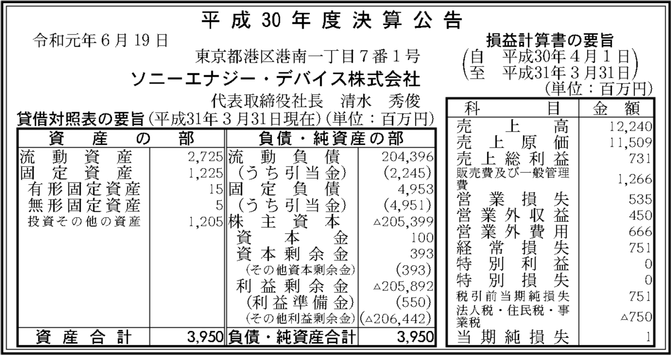 0065 107647e95f1868b555af8c5f1d1e726e4b545907b4bd95ab2e8e289c78f3372d42f80ccb207c4580f39629b8ec03bee341c30ce049e0dd3a6eba7d1f6372bf41 08