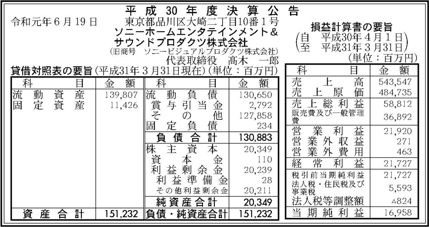 0067 c55af576e62dec8b12c11f9f27c563ad2a7b45b65f0ef3479d61f0f4e6081ad2bf10ee8db739a62e1bda508504145e9440199abebca15cdef8c746271347c713 04