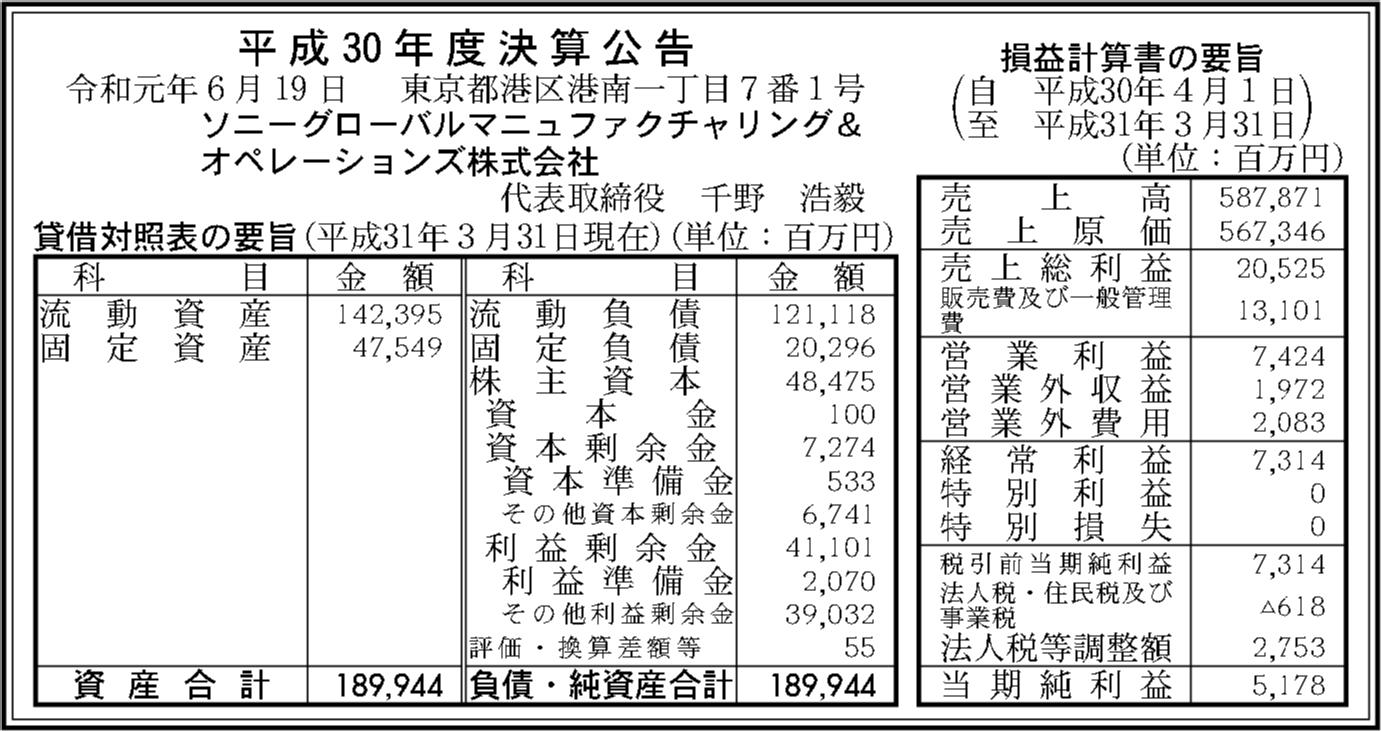 0076 c8f22ea806d1c7319c1f4f3dfe30d803beb91f98b13dc94304cc22d7a65047e691a48388b8a7d3ff0a380901ff067dc1a82f03c35cd375e25a6b80624125e930 07