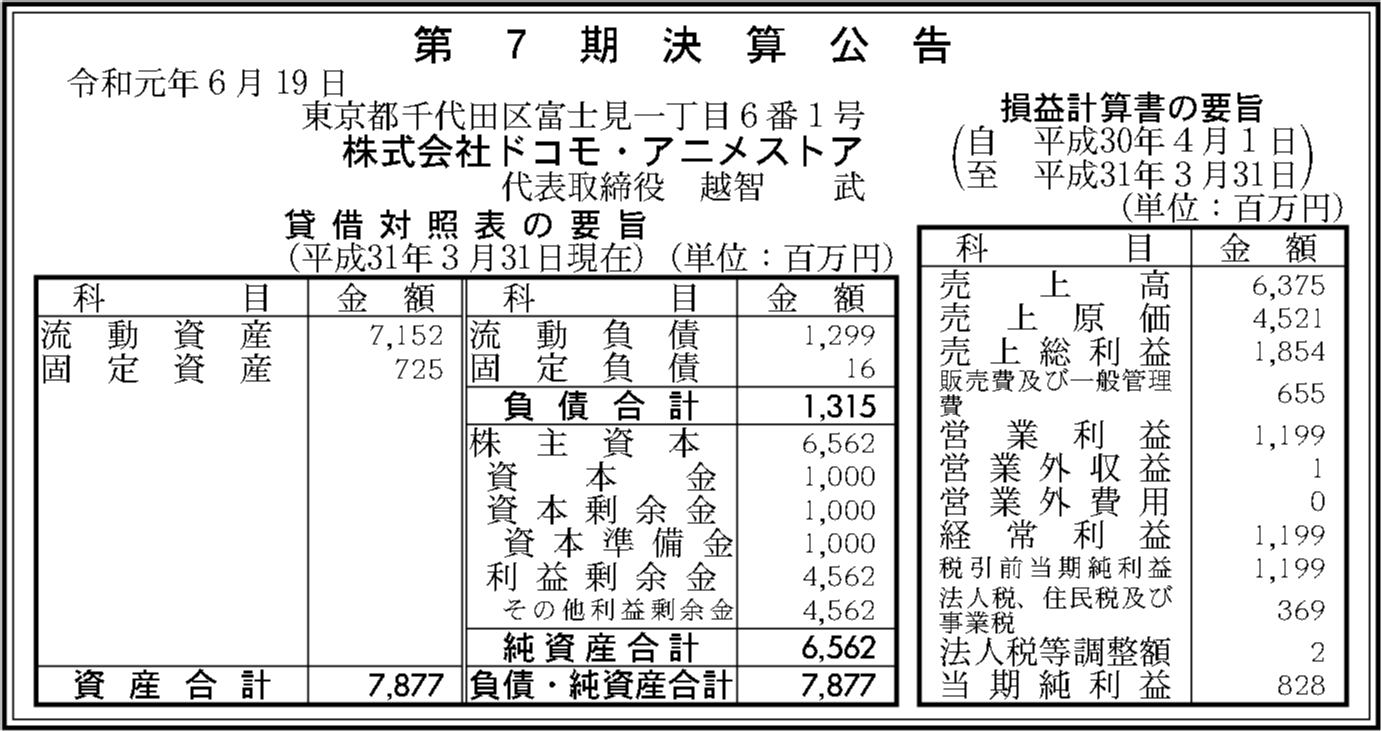 0077 44b9fd4e23dad0a43371d75a4fa0674b274785bf4f4aefb8b5c06cd59a285c30a21e2d7e599e69740d1e31041dbcaee6745eb61d3e55453e4dd00f6cda4afc12 08