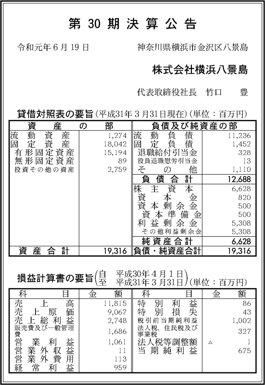 0093 899542bc9f08adbc92f123b2c1454947efc3a2f80efefa00c67ba774d2589a24e246cb8806b75c525507a6599c01003ec01e33680513efb0ed2aa17025bc4b63 01