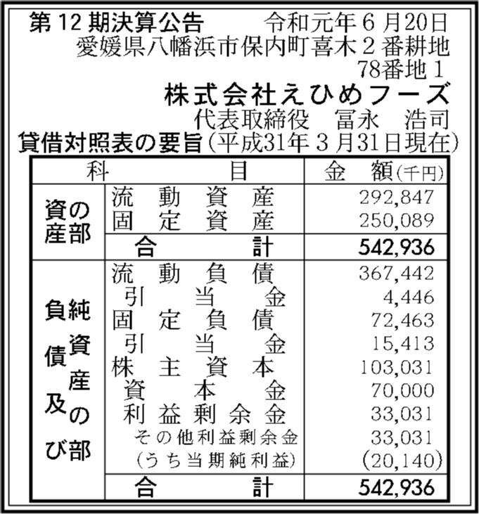 0182 731758f4266f6036ab1956431f322d9f927ea2a7d1c979dc3ce83e67651187af0e90dc20023ac0bea725f3499ecd43c8f1196aadf04d1dcff984b1a636bc3ad7 04