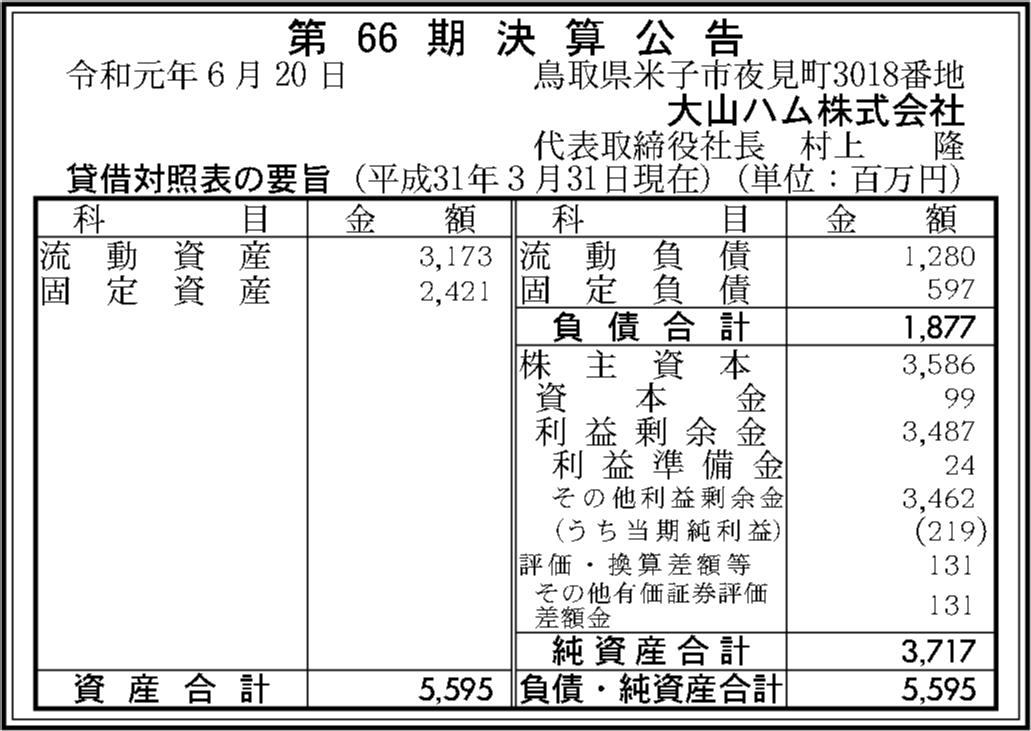0209 0cbd0cfe0ffa5c961d456a80c67a90c1ee2ffa134bd99f2ca3350e849cc64f1ce5b6ff3bb81f1bee996ae3a8399147fdd215df8da0420aa494d61867bea9b620 01