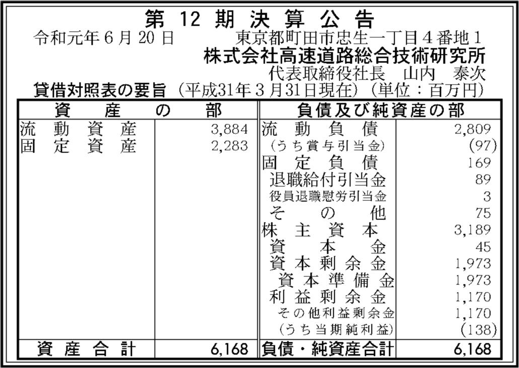 0220 6fc2617ed04a13f2540d4fd2aaabf384f51d59738c37cfdf12bb025fa1731316bad155d1eadb6f3216e4f09afaffd781df0fcbb8b0b529003961b12a33d52d3a 01