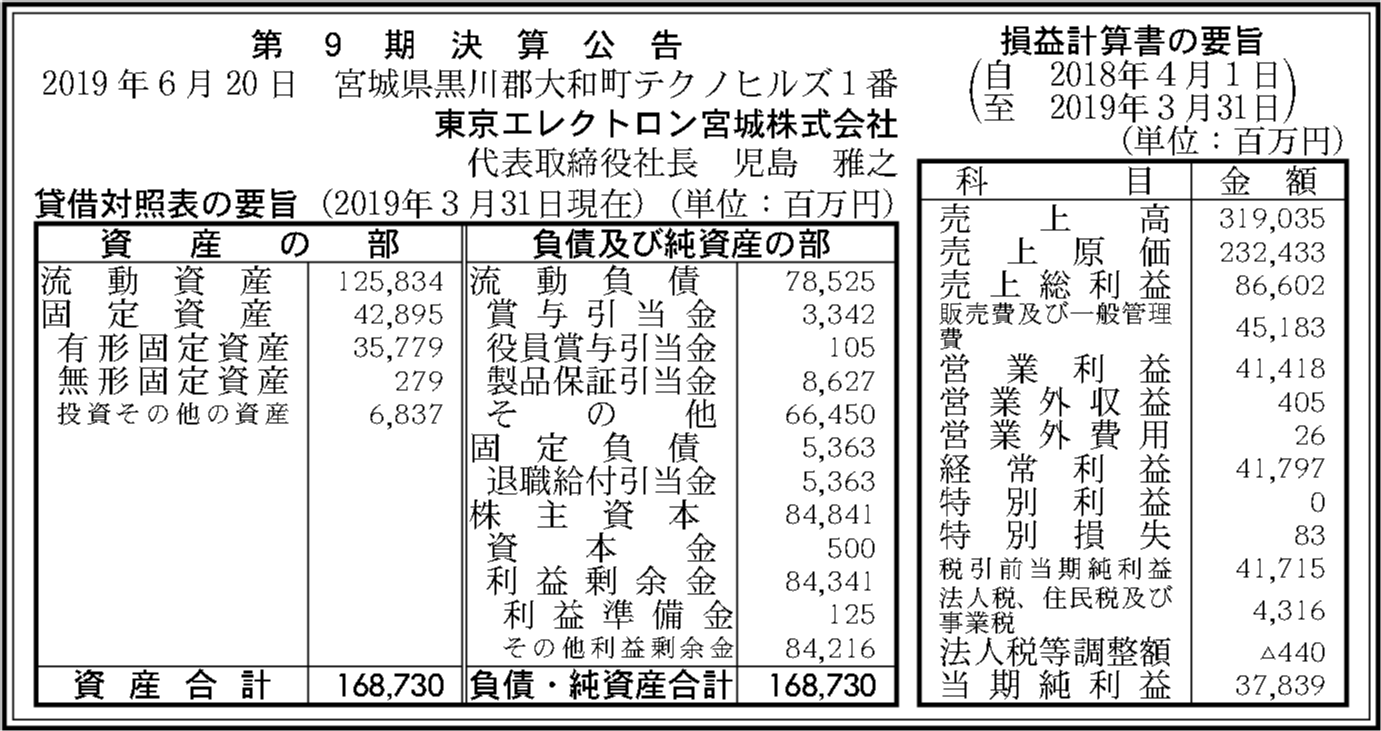 0225 5801e150bb3ea7d3533387b26bf0b3dc0c296677fa818092cfaf17abd6c4c3cb5171d6f5396f0cdec542b705fe3607329d541cff246ca4baa1fdb6e6ecb15526 06