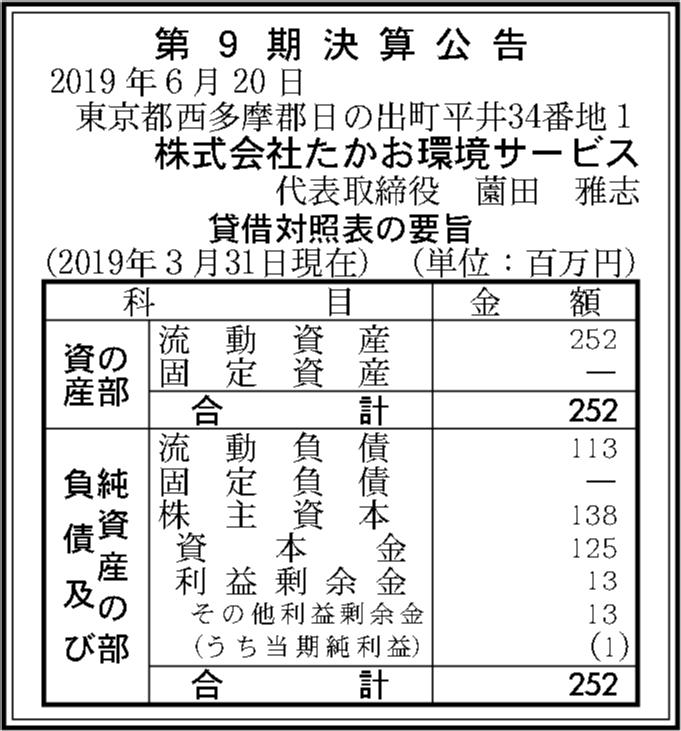 0229 ae4b099f8e8d2a3c829df7e4f2d66cb5d1ab90a1bc5a42252283558067e933bec13f7356cfd2c086148fc1d3ad39e72409ff3aa8c6ffb5e1791a6bd1fea9364f 01