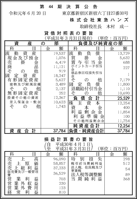 0251 d2db83d071891174441ba2b29223f87c5299409243afc1dbdc7d4388ea9be2cc0aa6af789a9dd61dbdea0f223044bf16315e68734913101038947d5130a76052 01