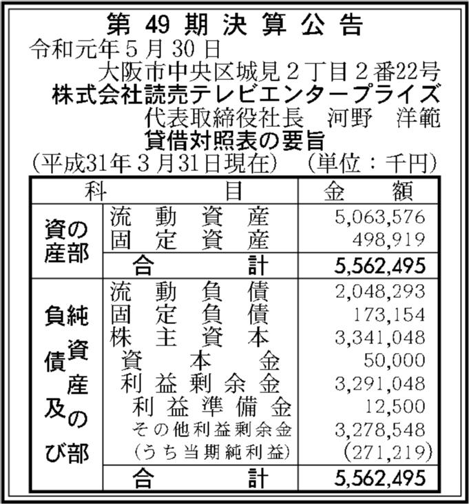 0065 29b3b9e86c95dab1175a9cd93071a5b8c0aba163394b105b0a5d5d4a5f4e79378db673582c97056ce76da1824fd6fe216fd05b1bbaea323da3cfa6d495fba423 08