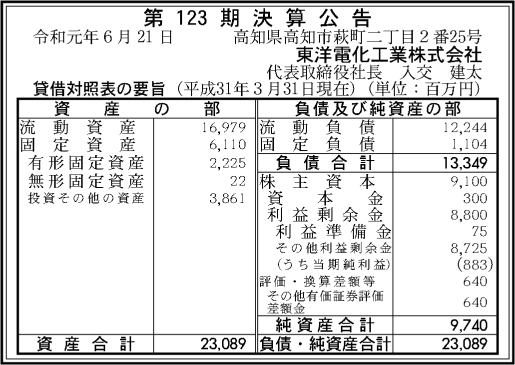 0088 01b72e7e0b5ab044b02d0bef102d86b44f3d16b67179e3e543ce18febb241a175a5598e472964538a1b72ed9288e30c4b782fd25483f65c7148d45d5f259f9d9 03
