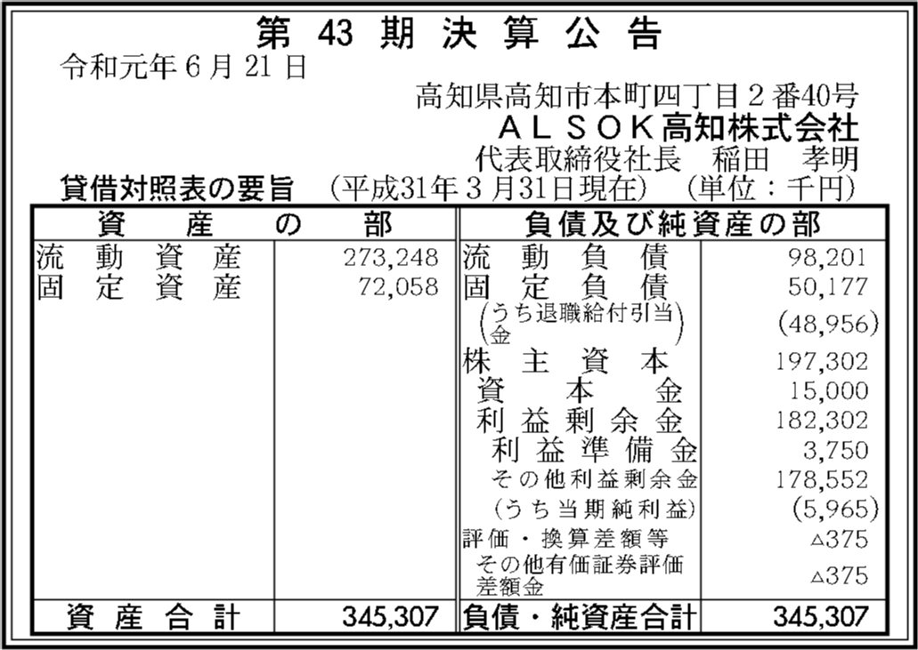 0100 265c795980164b2693da64beb3faf215ca3a337ad393810f42a0becefe393952a60d19a8b9c582fdedf87f19e497172ae70f8fbd5b601e8d165668efd1576dd0 08