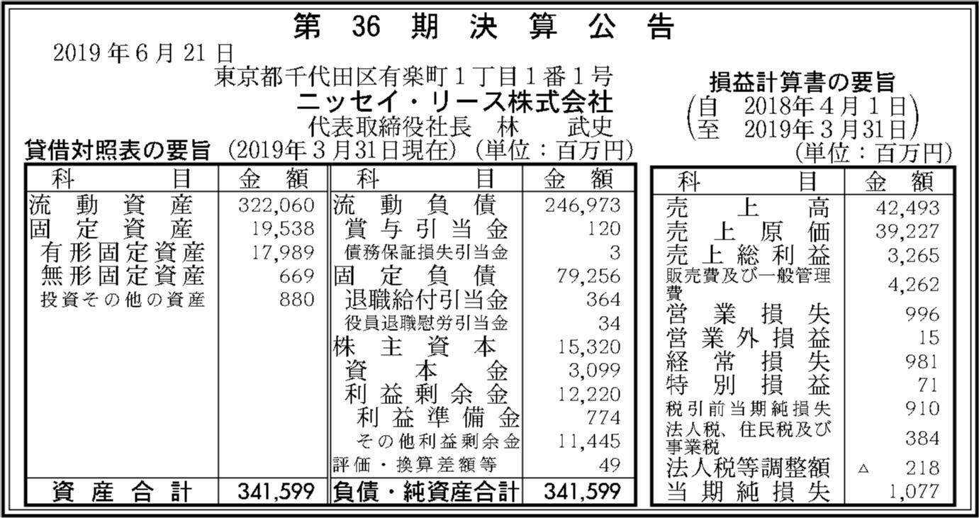 0121 e6b4fec89dadb613cc6b149f71b5582d1e7c53c8c9fa0176eb15e0a7890698ca51d07ad55eb908aee84aeea111c78005519c7e6d2a4f6ca3c3dd425077c28cdc 08