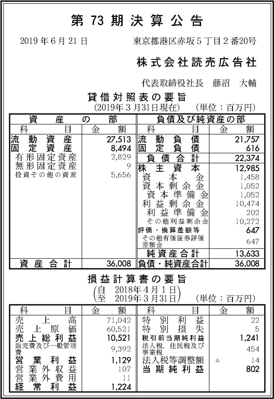 0151 3fdec3642f7b8c2b2b8aab48c31195e6c5e022a039da28299c3128d8f92b6db388be1e0a262ffdfec39802093af39176db57c52823e7a0176d133fd465d28822 04