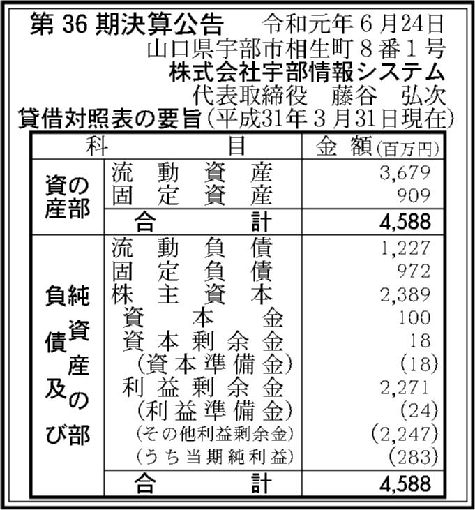 0100 a9f75c226a0856037299897a0c85f71f0bc0293cb4957846a2dcce40bc199e8f2906c97374947fe9fdec2d3a33d8bca90be4bc448d5049841f9bb237fbf1fe5d 05