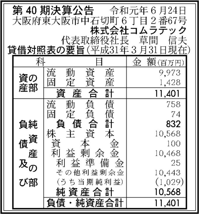 0118 7c335e9043f5bfef0ce91307341539f3ca9dc061d4c7235a1edc9051ee4190191a623af6ac425f59b21a65e393b5761c6eb652223f982c2a839e4a0542ff6cbf 02