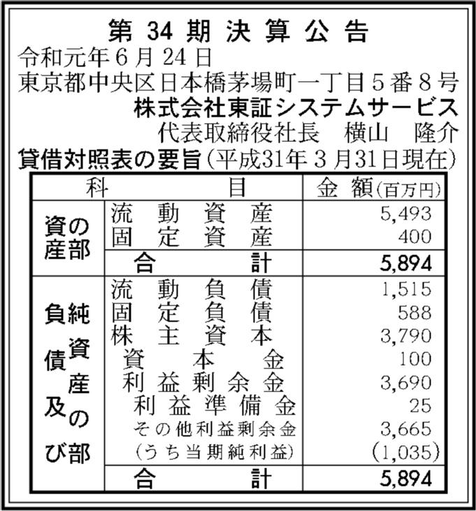 0126 de03a5eb26dea8cd1f67cda5cf22f5953bec022566e9c1dc590bffa573a5d728a5469106124a1d8259ee03b4b041ea2ecc627a56903d1331c0af6bfcc15fd96c 06
